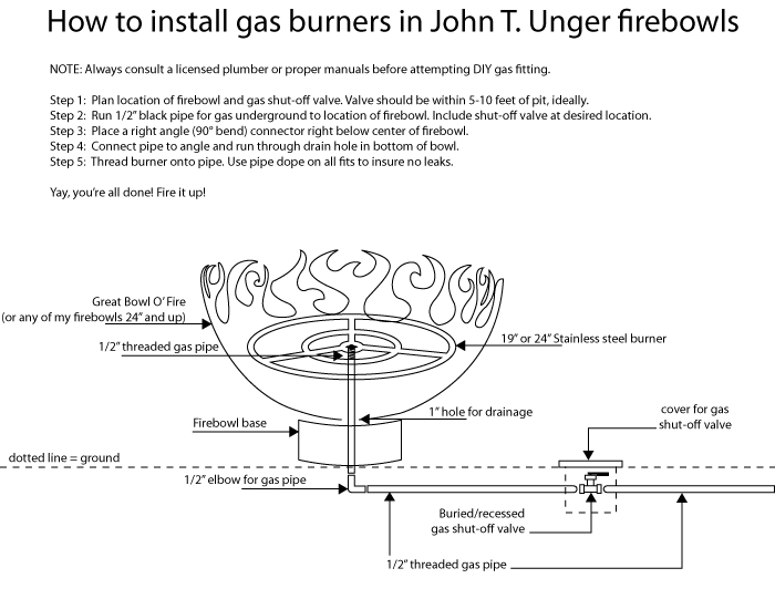 How To Install A Gas Burner Instructions For Firepits Firebowls