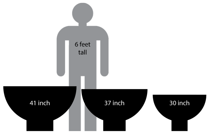 firebowl size chart showing side by side comparison