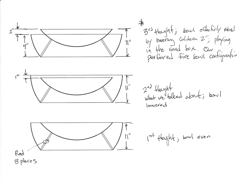 Double-Caldera-Firebowl client sketch 2