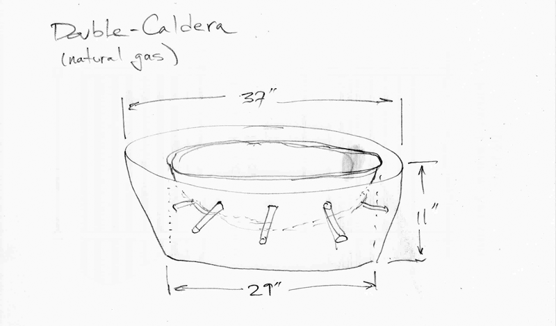 Double-Caldera-Firebowl client sketch 1